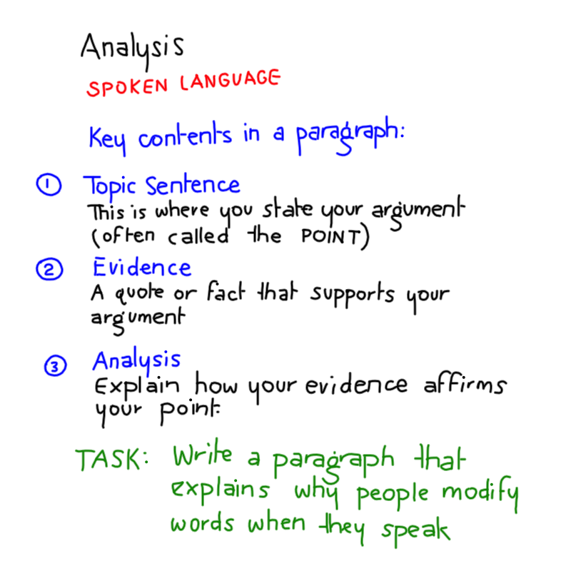 analytically
