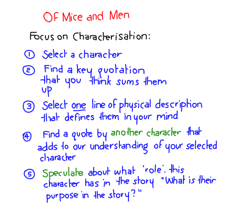 Of Mice and Men -  Methods of Characterisation