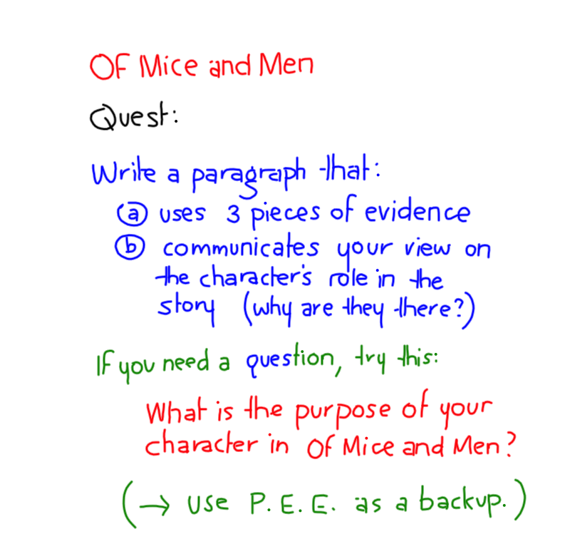 Of Mice and Men Characterisation_3