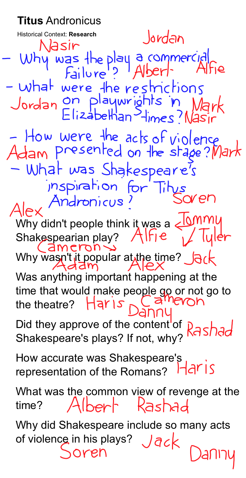 titus andronicus essay In this essay, it will access the ways of the original staging conditions of 'william shakespeare's play, 'titus andronicus' it will also.